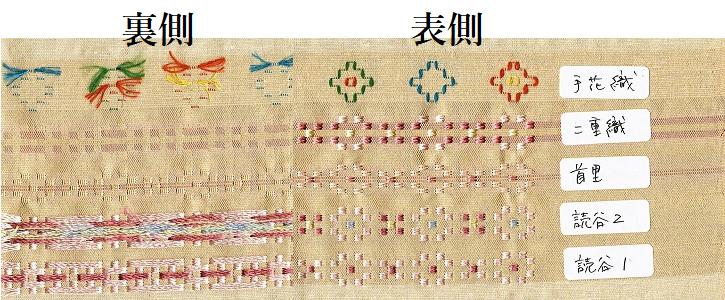 花織サンプル
